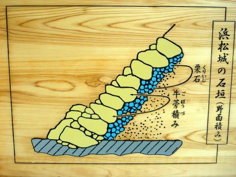 浜松城の石垣の構造